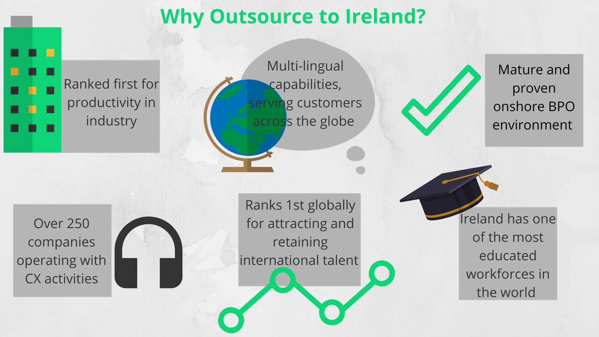 Why Outsource to Ireland?